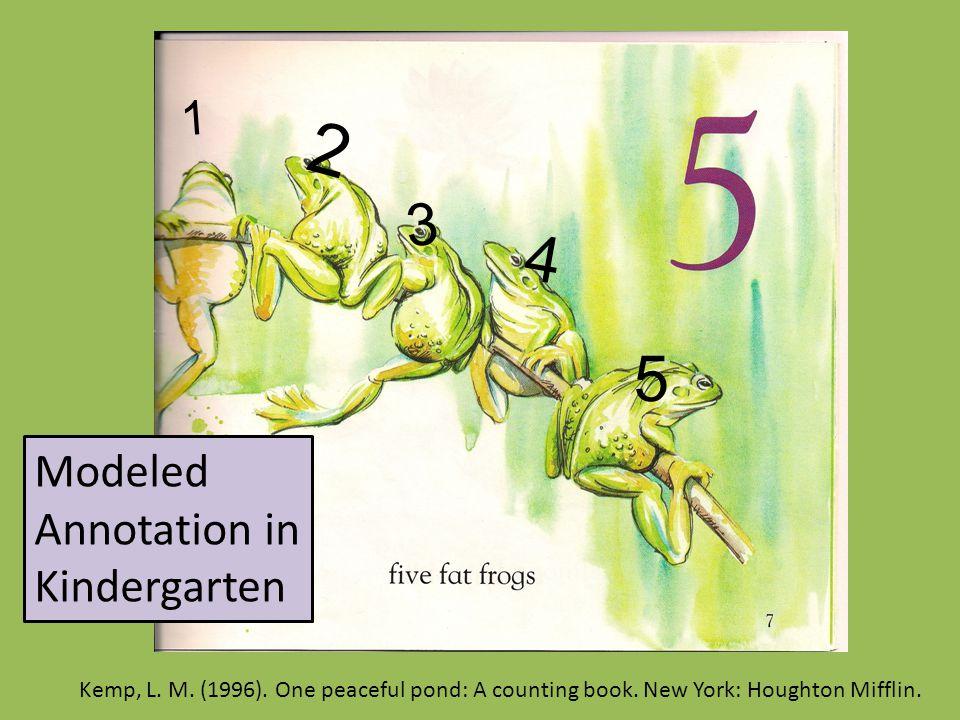 2 4 5 3 1 Modeled Annotation in Kindergarten