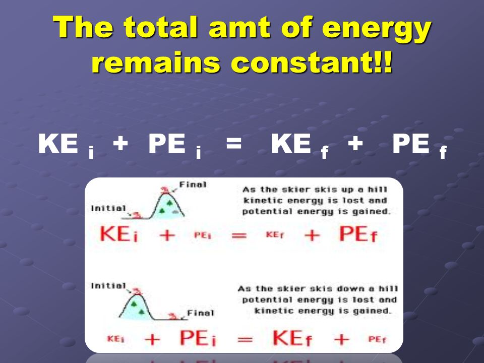 The total amt of energy remains constant!!