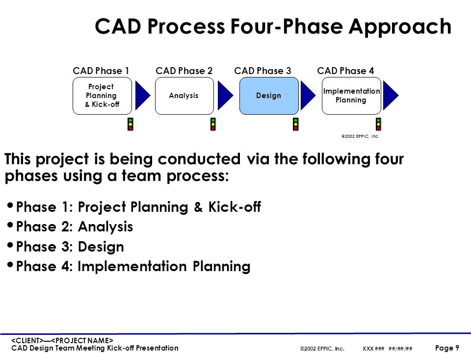 Key CAD Outputs Key Outputs Of A Curriculum Architecture Design Project.  Kick Off Phase