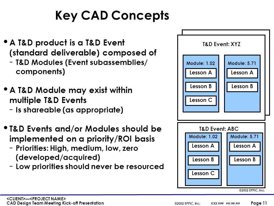 Key CAD Concepts (continued)