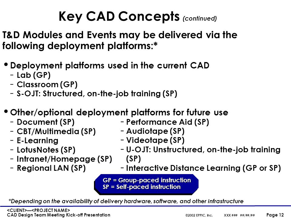CAD Process Project Teams and Roles