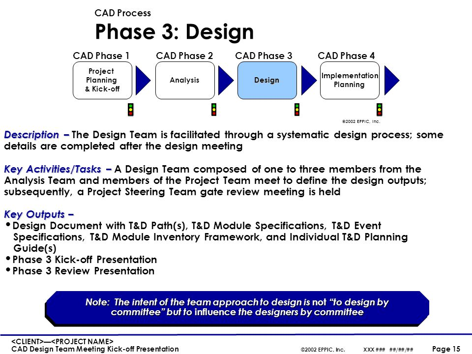 CAD Design Steps 1. Establish the T&D Paths - Beginning - Middle - End