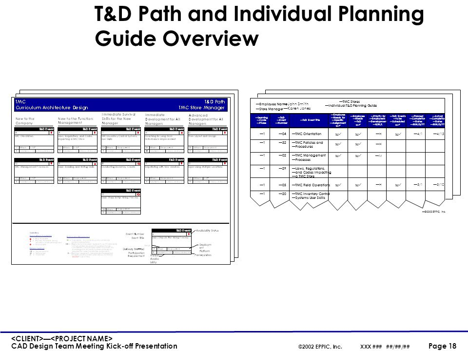 T&D Events and Modules Overview