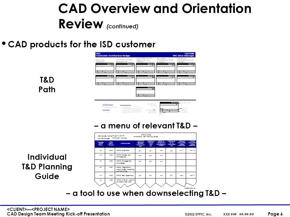 CAD Overview and Orientation Review (continued)