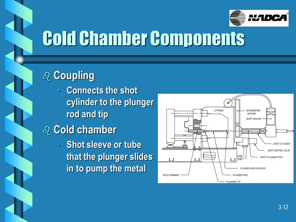 Cold Chamber Components