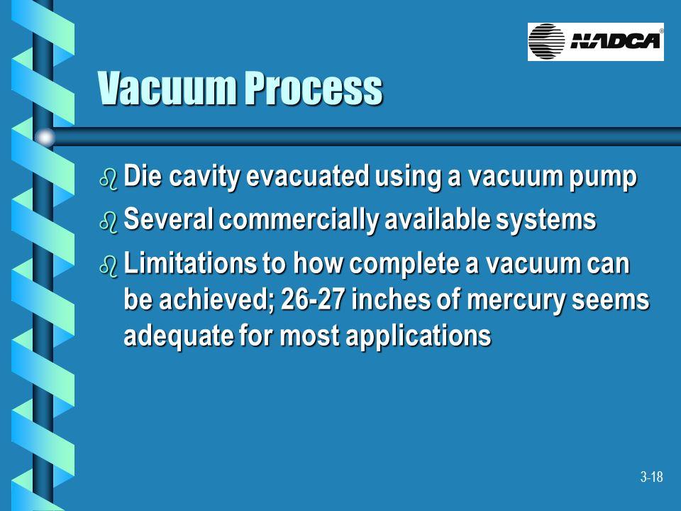 Vacuum Process Die cavity evacuated using a vacuum pump