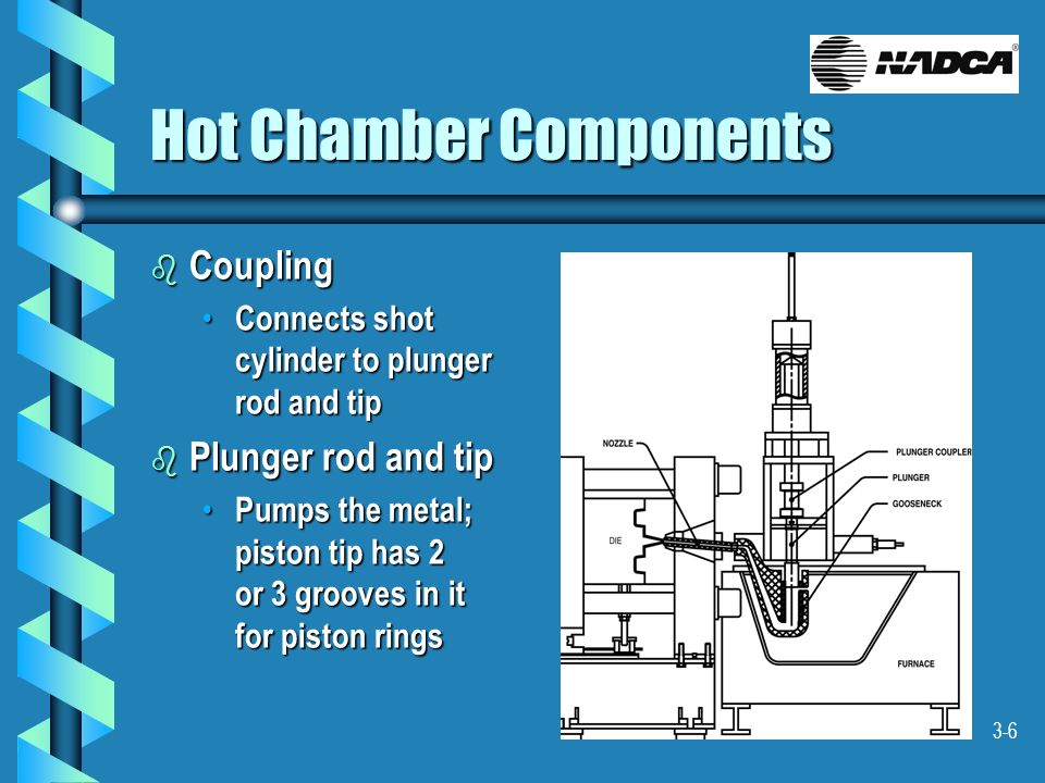 Hot Chamber Components