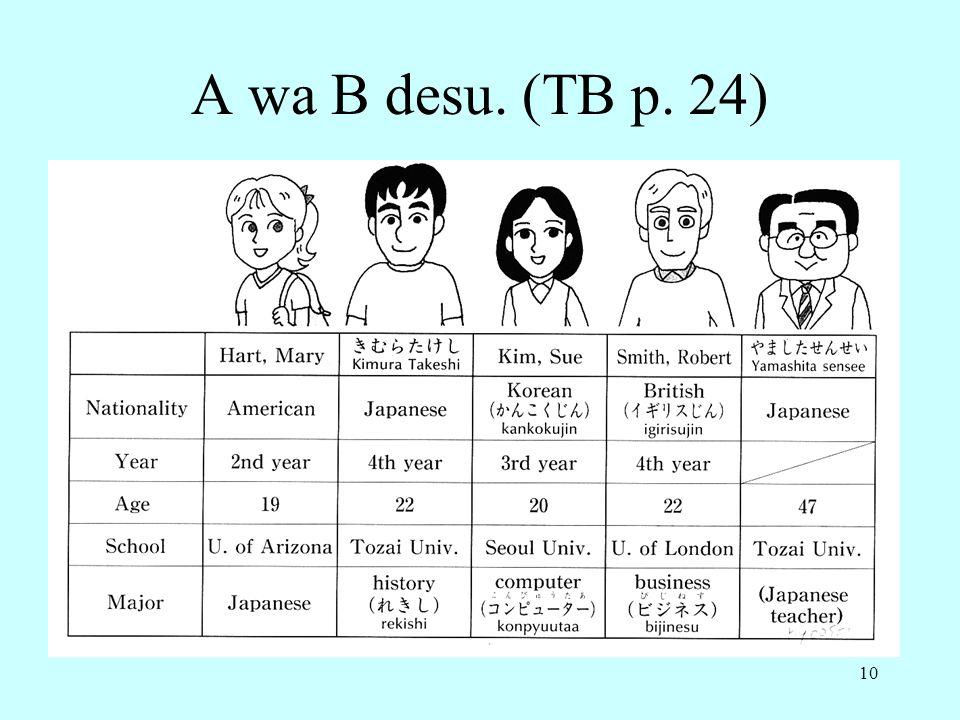 A wa B desu. (TB p. 24)