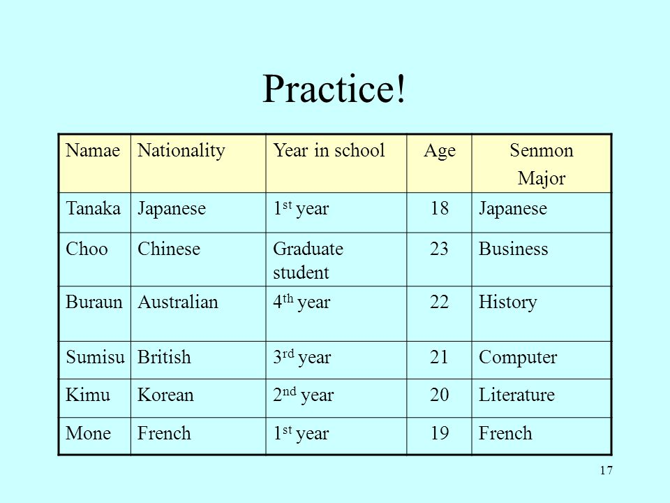 Practice! Namae Nationality Year in school Age Senmon Major Tanaka