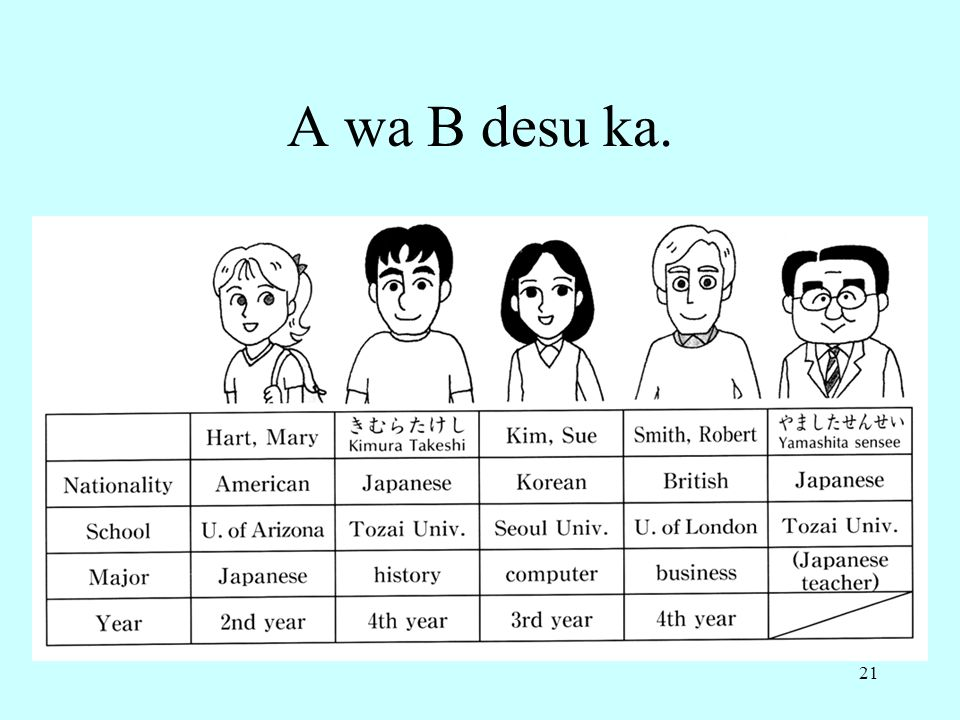 A wa B desu ka.