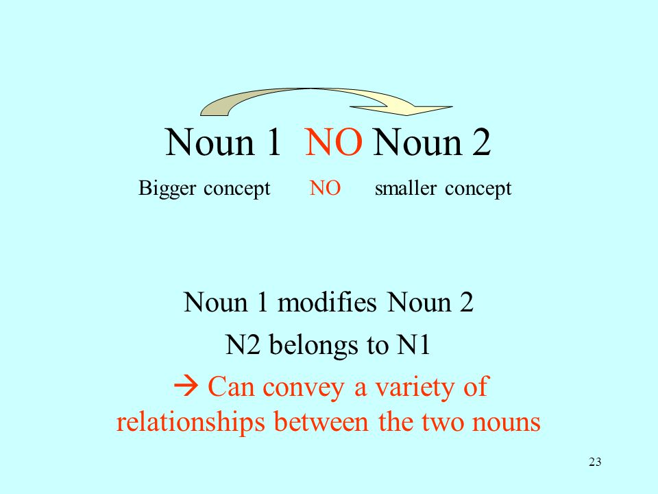  Can convey a variety of relationships between the two nouns