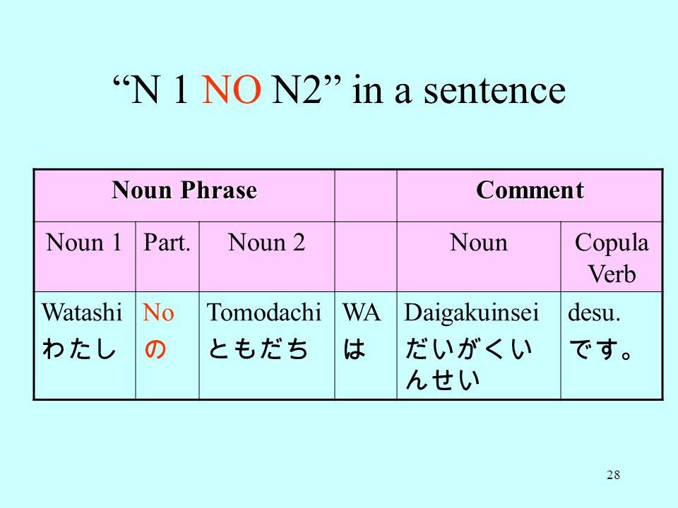 N 1 NO N2 in a sentence Noun Phrase Comment Noun 1 Part. Noun 2 Noun