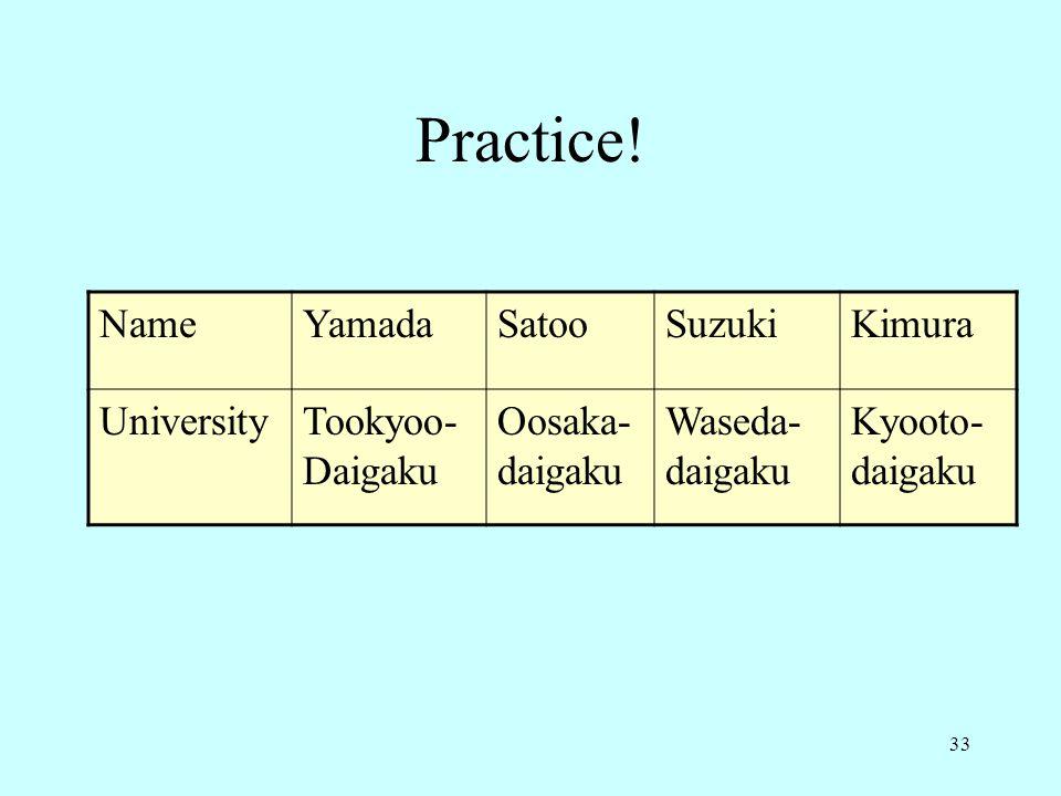 Practice! Name Yamada Satoo Suzuki Kimura University Tookyoo-Daigaku
