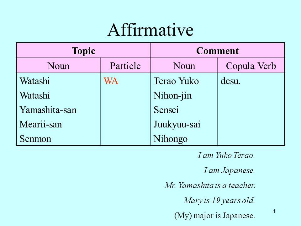 Affirmative Topic Comment Noun Particle Copula Verb Watashi