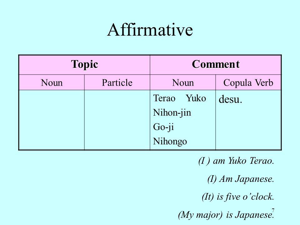 Affirmative Topic Comment desu. Noun Particle Copula Verb Terao Yuko
