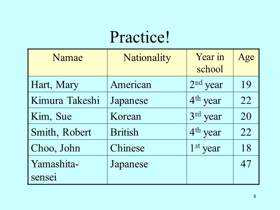 Practice! Namae Nationality Hart, Mary American 2nd year 19