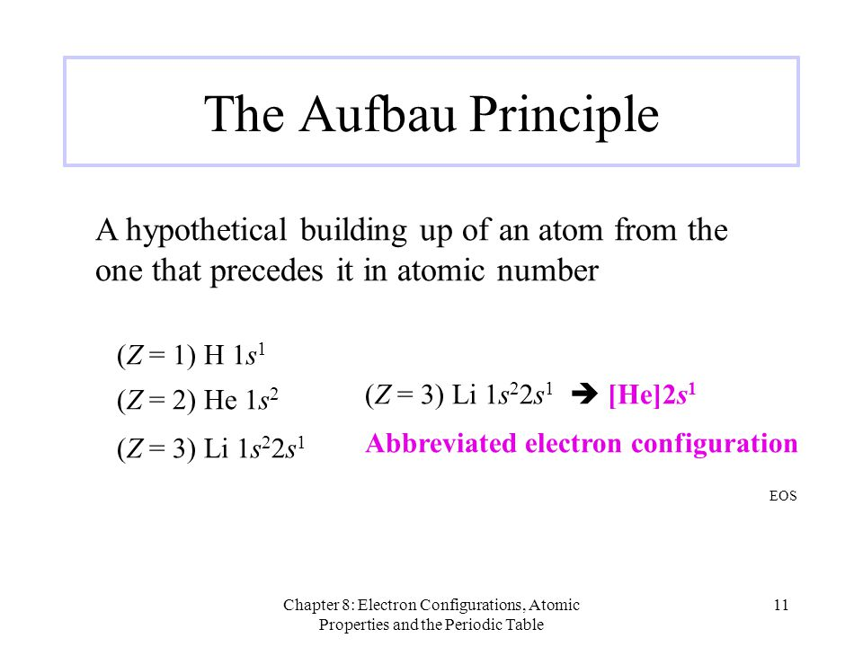 The Aufbau Principle A hypothetical building up of an atom from the one that precedes it in atomic number.