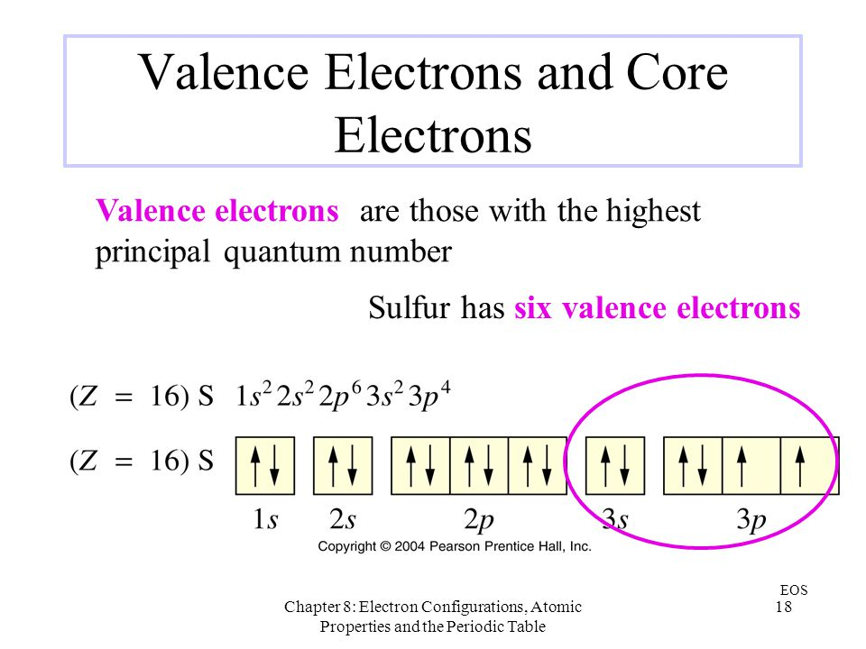 Valence Electrons and Core Electrons