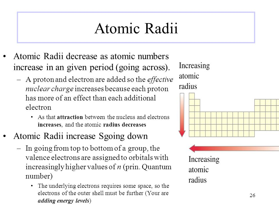 Atomic Radii Atomic Radii decrease as atomic numbers increase in an given period (going across).