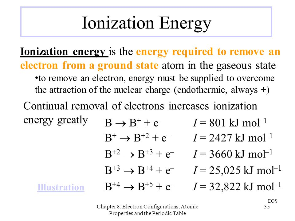Ionization Energy Ionization energy is the energy required to remove an electron from a ground state atom in the gaseous state.