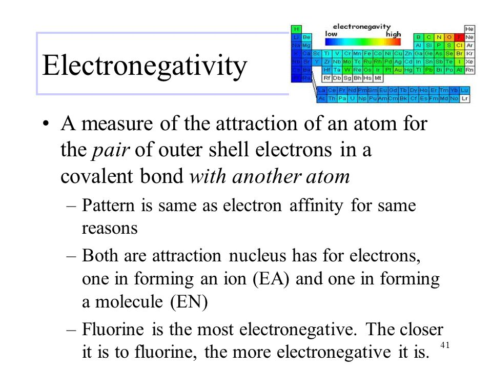 Electronegativity A measure of the attraction of an atom for the pair of outer shell electrons in a covalent bond with another atom.