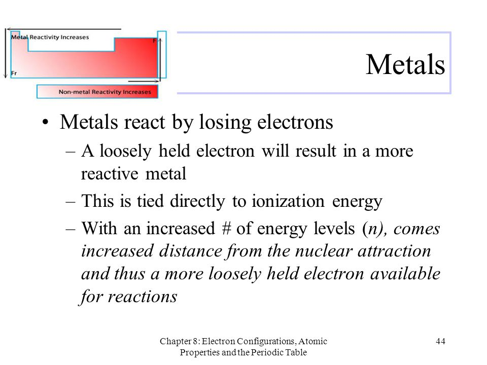 Metals Metals react by losing electrons