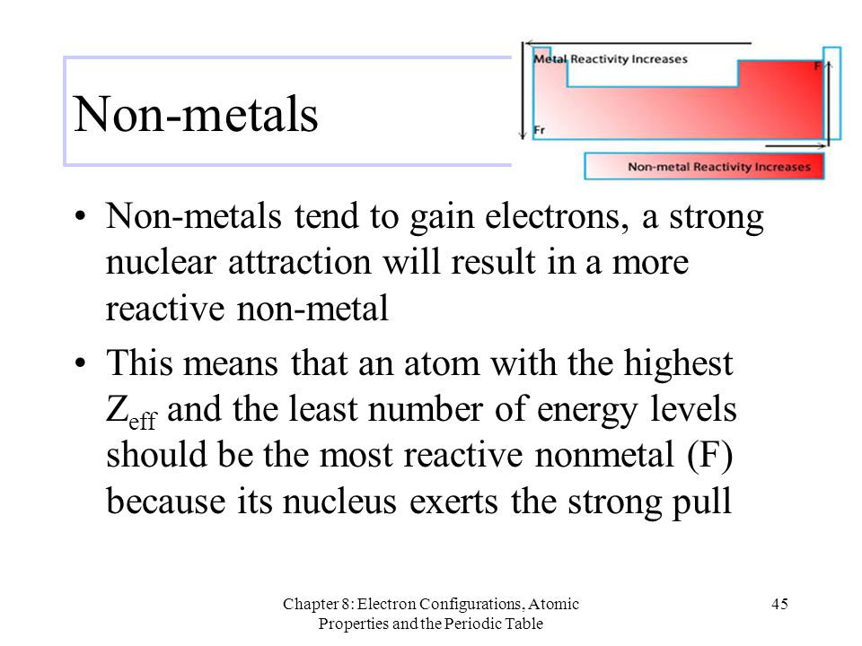 Non-metals Non-metals tend to gain electrons, a strong nuclear attraction will result in a more reactive non-metal.