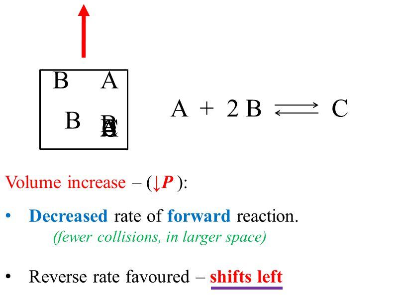 B A A + 2 B C B B A B C Volume increase – (↓P ):