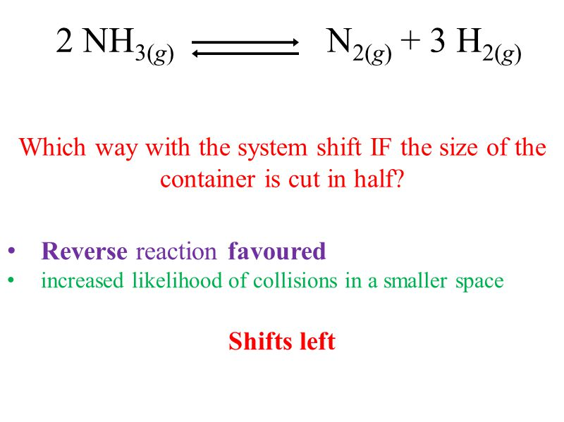 2 NH3(g) N2(g) + 3 H2(g) Which way with the system shift IF the size of the container is cut in half