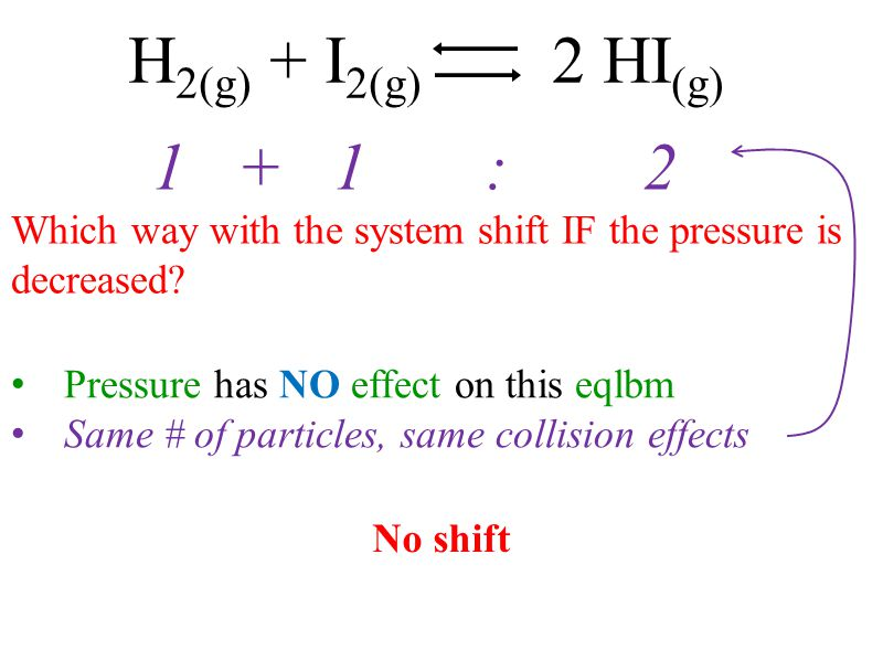 H2(g) + I2(g) 2 HI(g) 1 + 1 : 2. Which way with the system shift IF the pressure is decreased