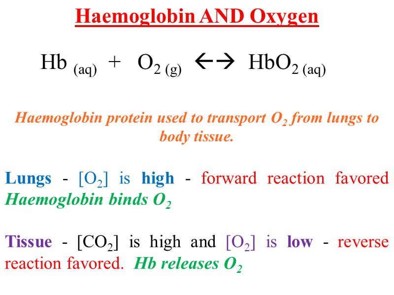 Haemoglobin AND Oxygen