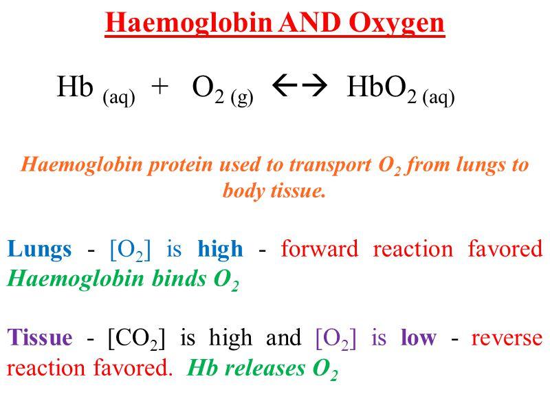Haemoglobin AND Oxygen