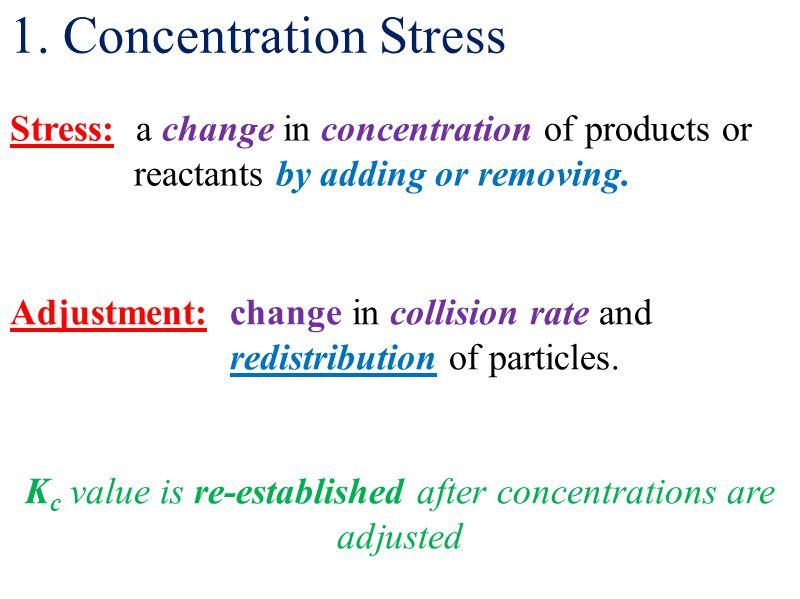 Kc value is re-established after concentrations are adjusted