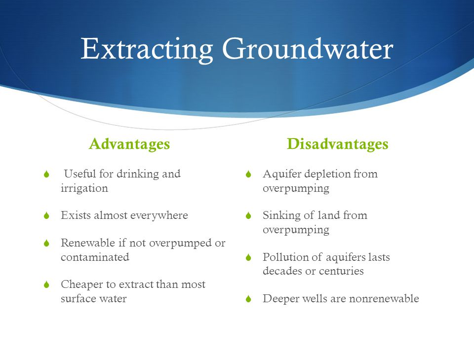Extracting Groundwater