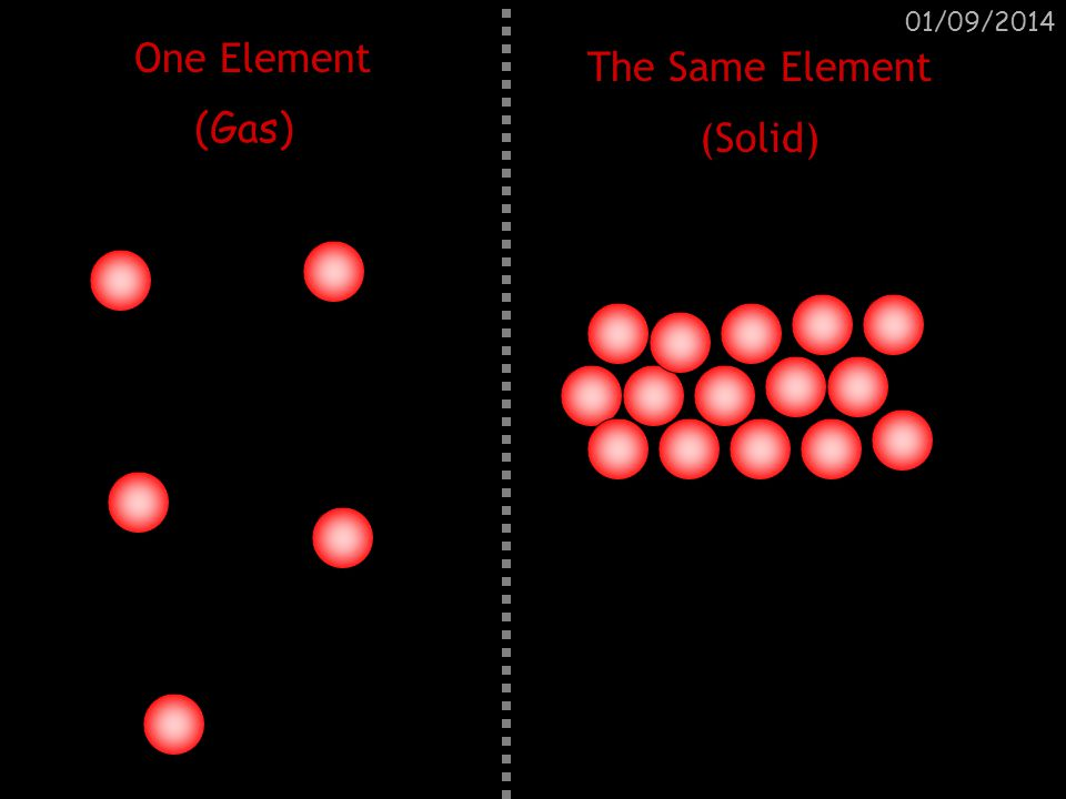 06/04/2017 One Element The Same Element (Gas) (Solid)