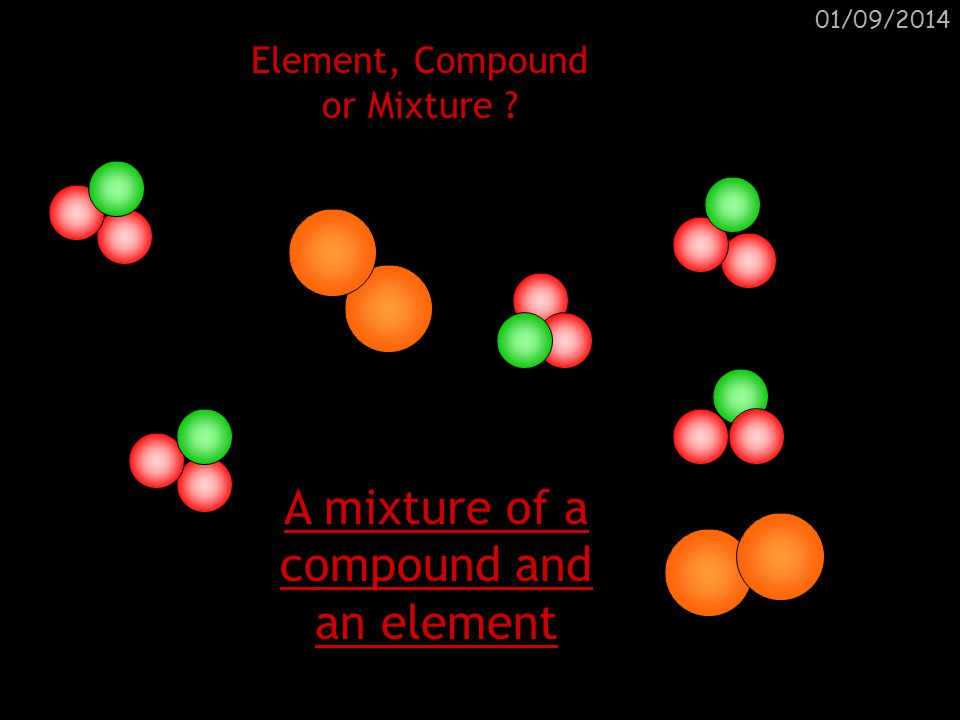 A mixture of a compound and an element