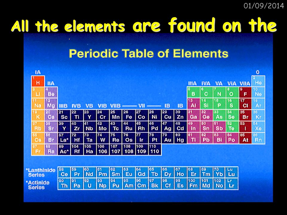 All the elements are found on the