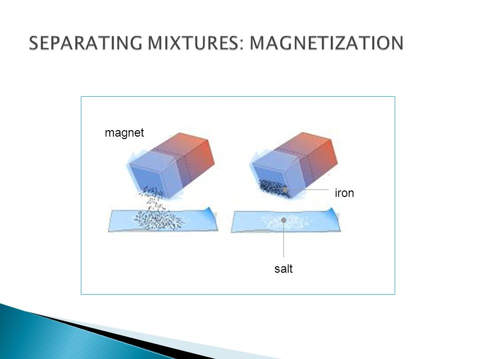 SEPARATING MIXTURES: MAGNETIZATION