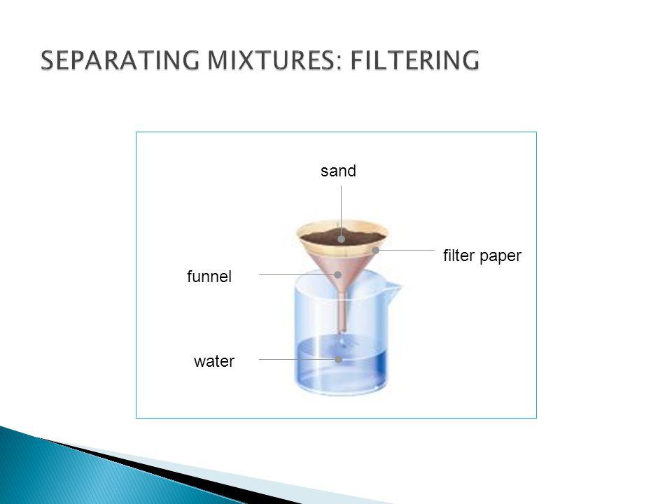 SEPARATING MIXTURES: FILTERING