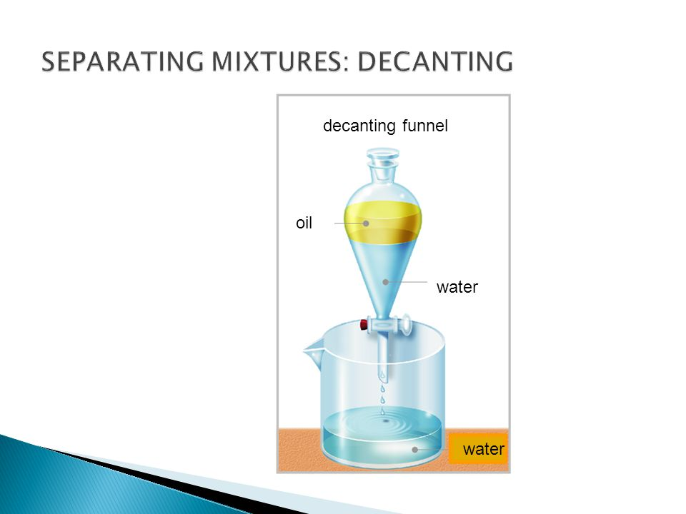 SEPARATING MIXTURES: DECANTING