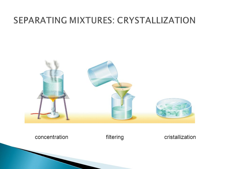 SEPARATING MIXTURES: CRYSTALLIZATION