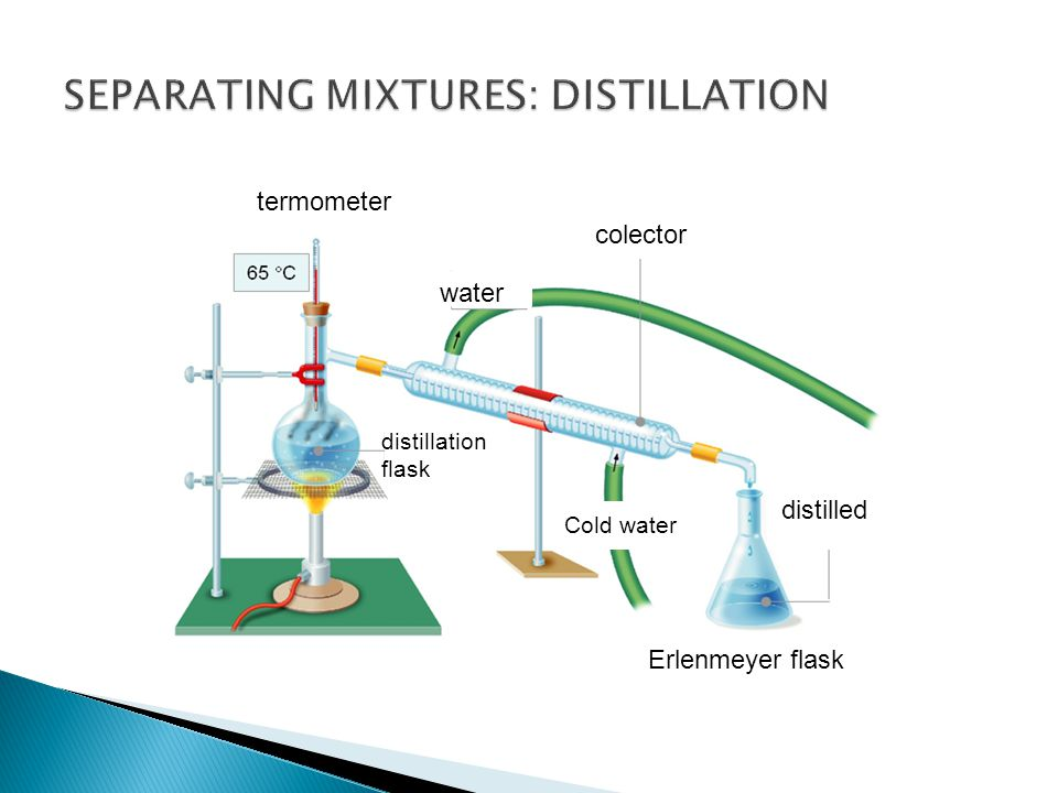 SEPARATING MIXTURES: DISTILLATION