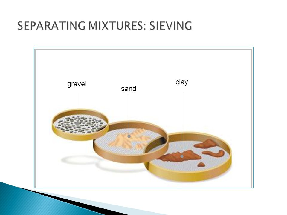 SEPARATING MIXTURES: SIEVING