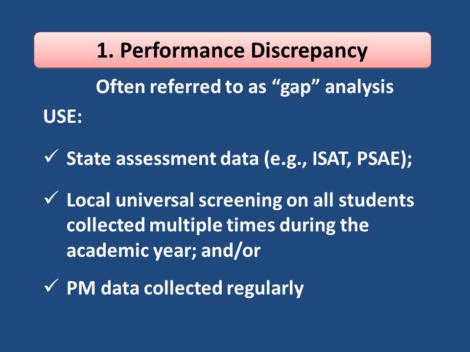 1. Performance Discrepancy