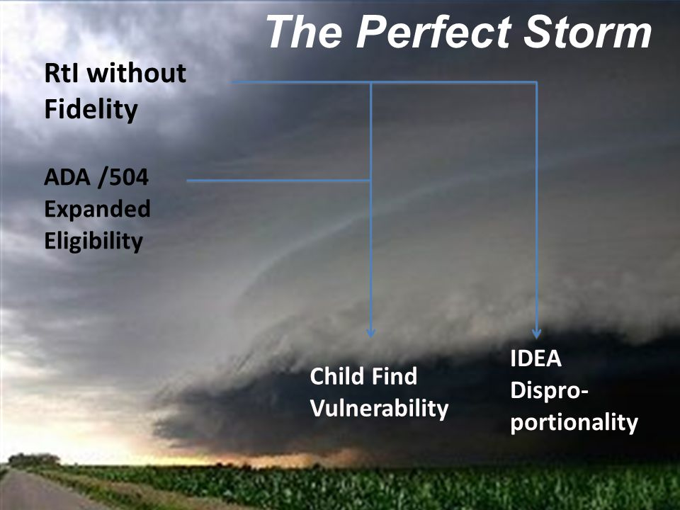 The Perfect Storm RtI without Fidelity ADA /504 Expanded Eligibility