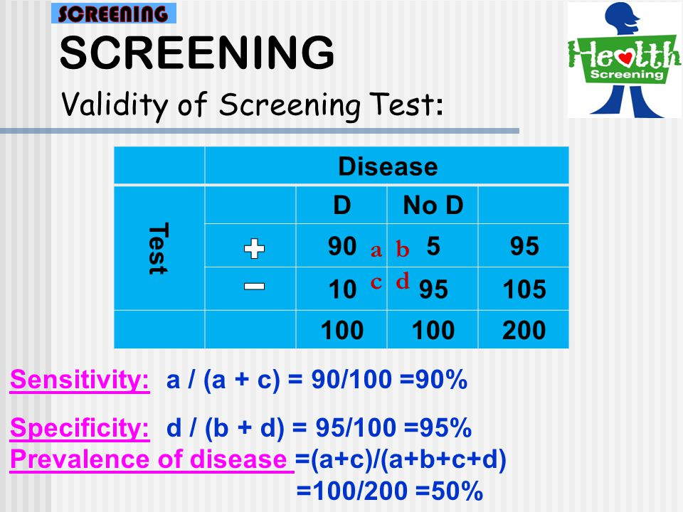SCREENING Validity of Screening Test: Disease Test D No D 90 5 95 10