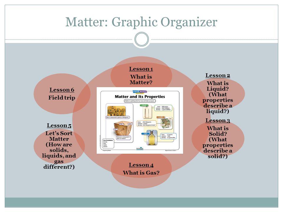 Matter: Graphic Organizer