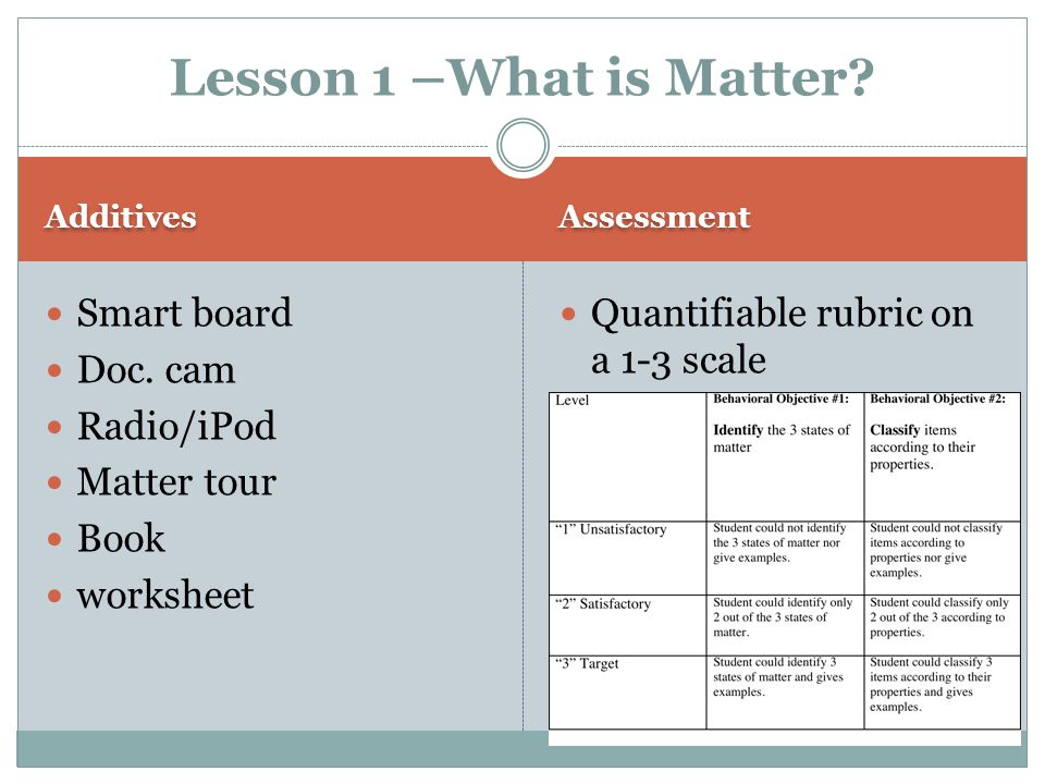 Lesson 1 –What is Matter Smart board Doc. cam Radio/iPod Matter tour
