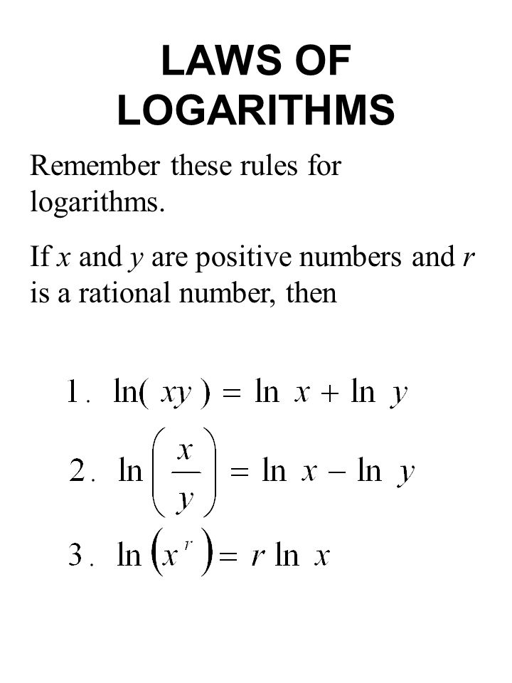 LAWS OF LOGARITHMS Remember these rules for logarithms.