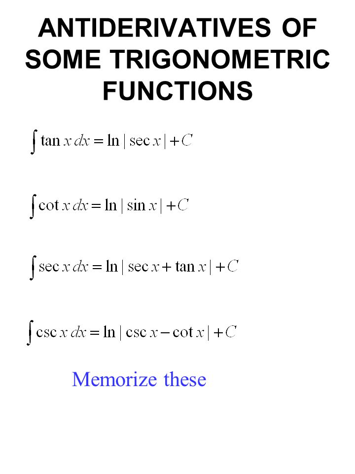 ANTIDERIVATIVES OF SOME TRIGONOMETRIC FUNCTIONS